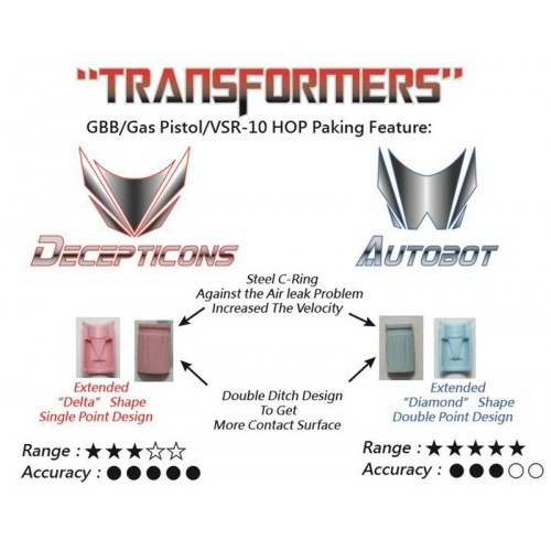 Maple Leaf Transformer Decepticons Hop-Up Rubber for GBB